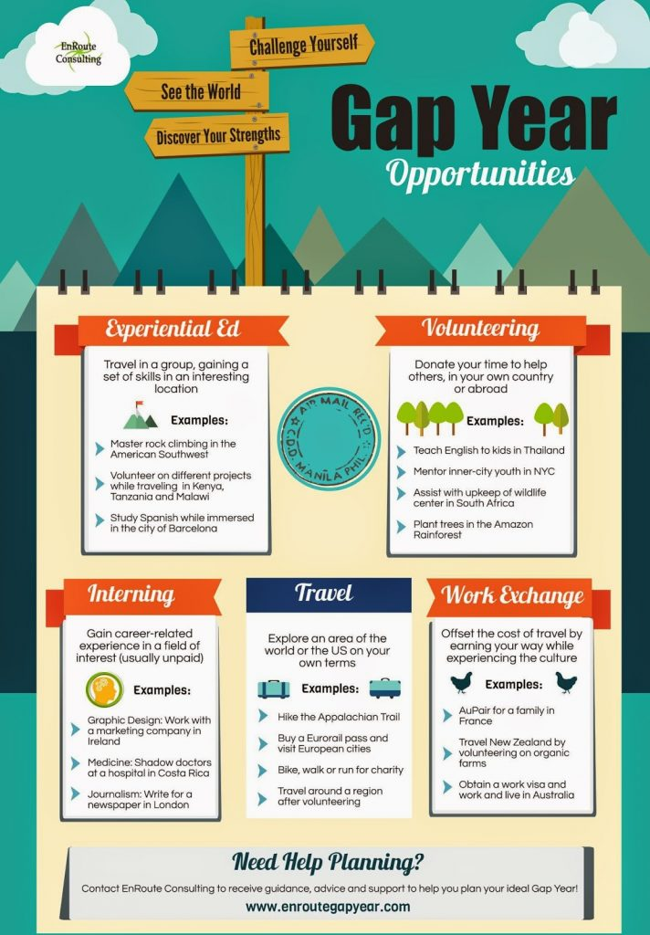 Types Of Gap Year Opportunities En Route Consulting